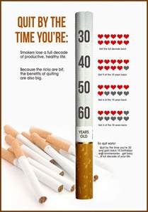 if you quit smoking picture 9
