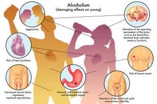 alchoholism and liver cirrhosis picture 7