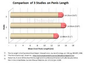 penile girth compare 2014 picture 10