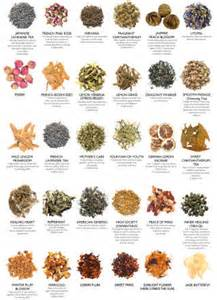 Herbal teas cancer picture 9