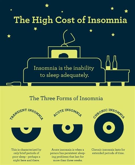facts about insomnia picture 9