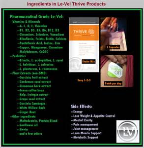 free samples of weight loss products picture 3
