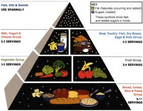 african american diet and gout picture 3