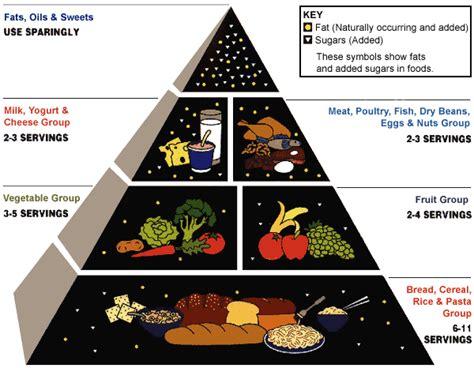 1500 calorie diet benefits picture 7