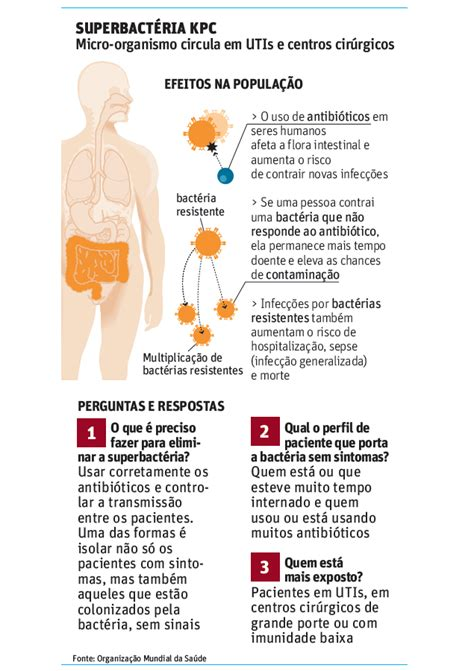 antibiotic para sa uti picture 13
