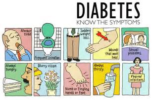 syptoms of diabetics picture 3