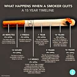 what happens to your throat when you quit smoking picture 11