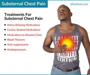 chest pain relief picture 1