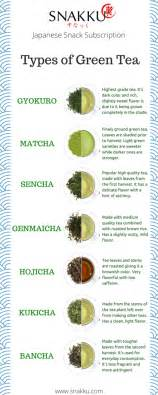 hot green tea what s in a cyst picture 9