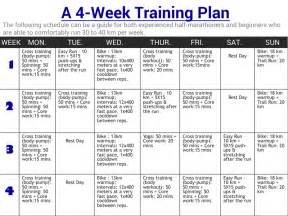 weight loss training program picture 2