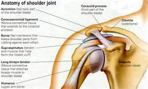 uncommon reasons for joint pain picture 10