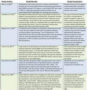 antiemetic drugs in the philippines picture 3