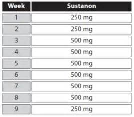 testosterone 250 mg results picture 6