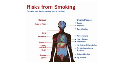 quit smoking support free help picture 10