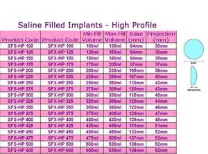 breast augmentation sizes picture 2