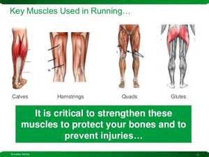 muscle pull in foot picture 13