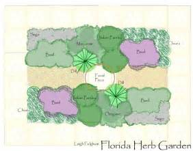 herbal garden design picture 15