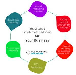 market your online morte business picture 7