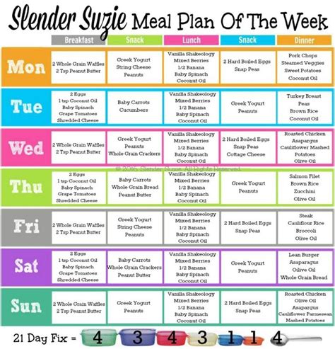 weight loss meal plans picture 14