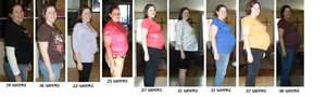 chubby women weight gain progression picture 14