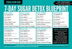 no sugar diet cleanse picture 10