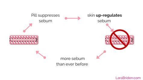 can birth control make acne worse picture 2