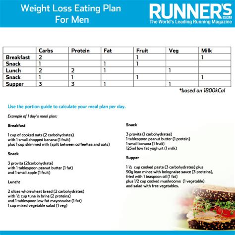weight loss for men picture 11