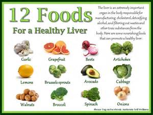 eating for a healthy liver picture 1