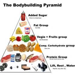 filipino diet for muscular body picture 10