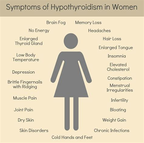 all known symptoms of thyroid problems picture 10