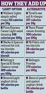 1 digestive biscuit calories picture 11