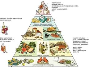 african american diet abd gout picture 2