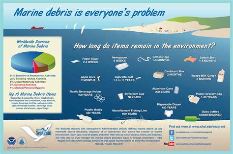 marine trash & debris guidelines picture 3