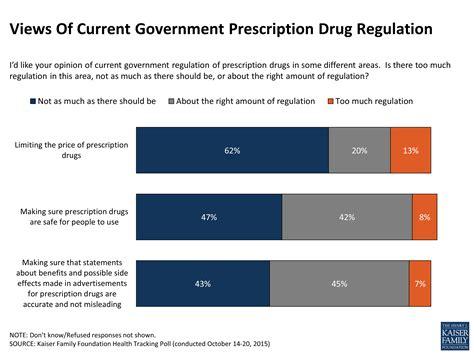 controlling prescription drug costs picture 9