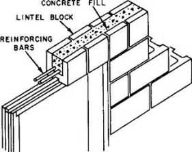 concrete control joints metal picture 18