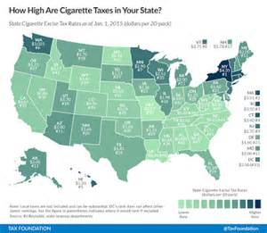 cigarette prices in florida 2015 picture 2