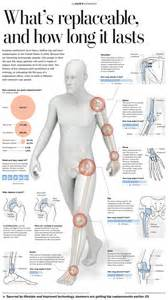 arthritis in every joint of the body picture 7