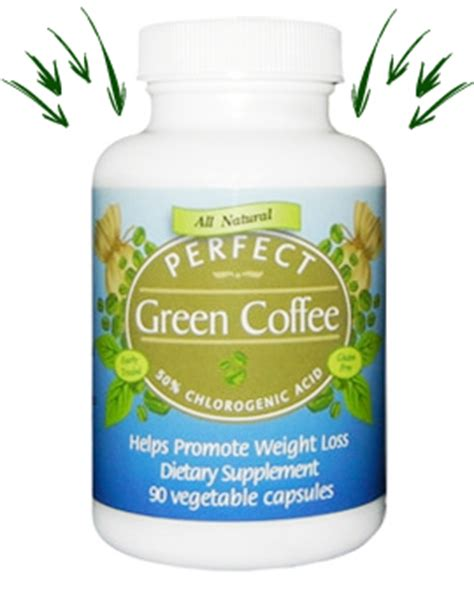 side affects of green coffee extract on thyroid picture 17