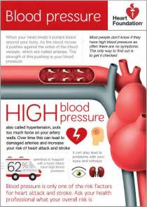 High blood pressure and low blood pressure picture 6