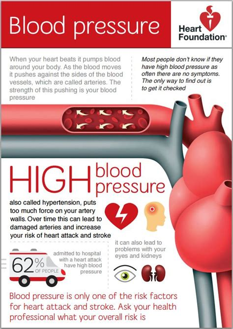 Heart disease low blood pressure picture 3