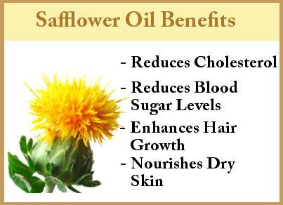 safflower oil + constipation picture 11