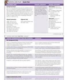 nursing concept gerontological chronic pain picture 15