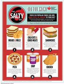 american heart smart diet picture 18