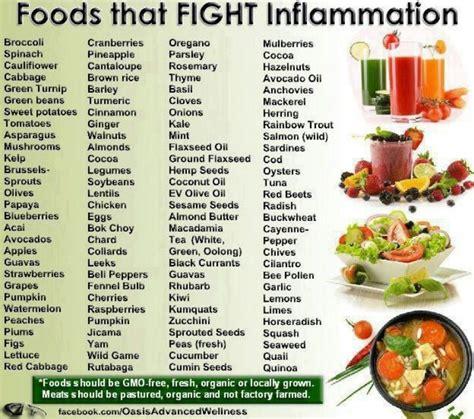 crohn's disease diet picture 5