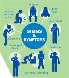 signs and symptoms of singaw picture 3