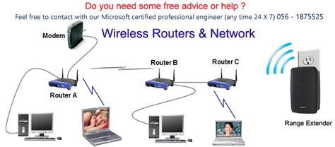 wireless network in my home small business is picture 3
