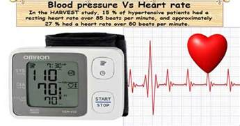 Blood pressure rate picture 9