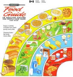adhd diet alternatives picture 14