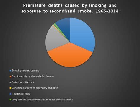tobacco in the colon picture 1
