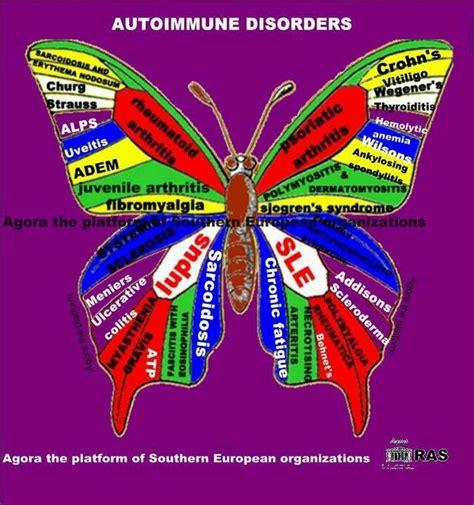 autoimmune thyroid and armpit pain picture 9